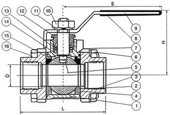 三片式内螺纹球阀 尺寸图